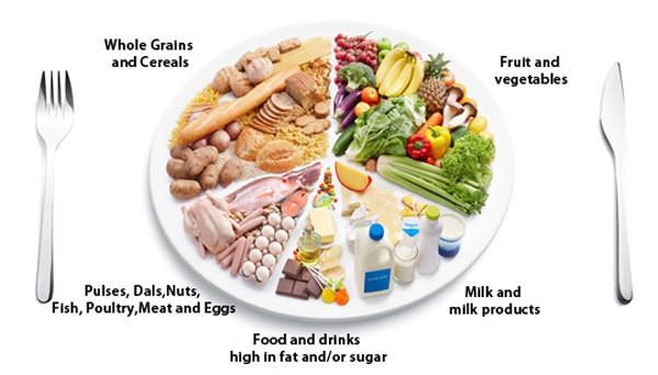 Benessere e salute alimentare