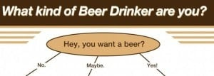Birra bevitore