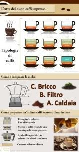 come preparare il caffè espresso con la moka