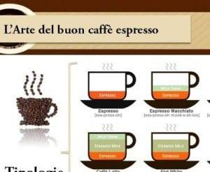 come preparare il caffè infografica